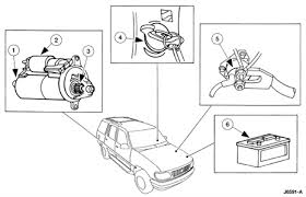 ford explorer starter relay location questions answers need location of starter relay fuse my explorer