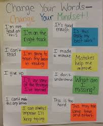 Anchor Charts Building A Growth Mindset Zearn Support