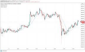 Do not drop the bag. 1 89b Liquidated Why Did Bitcoin And Eth Price Correct Sharply Overnight