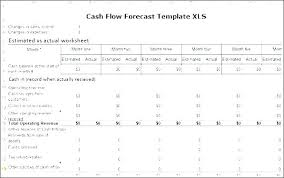 Financial Forecasting Excel Templates Financial Projections Template For Business Plan New Project Budget