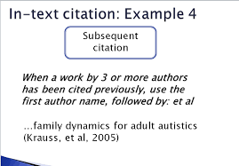 APA Style Blog  How to Cite Social Media in APA Style  Twitter