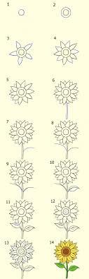 Gambar batik bunga yang mudah digambar sketsa gambar binatang blog via blogteraktual.com. 3 Cara Menggambar Sketsa Bunga Yang Simple Dan Mudah Ditiru