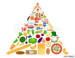 Food Group Pyramid Chart Healthy Food Diet Infographics Nutrition Protein Foods