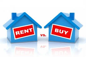 Image result for own or rent calculator