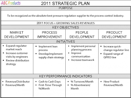 Software Startup Business Plan Development Ppt Pdf Template Word
