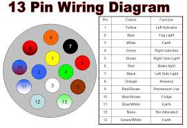 7 pin plug wiring diagram uk wiring diagrams and schematics 7 wire trailer plug schematic wiring schematics and diagrams