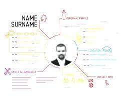 Infographic Resume Templates Stunning Create Free Resume Template Professional Infographic WordPress