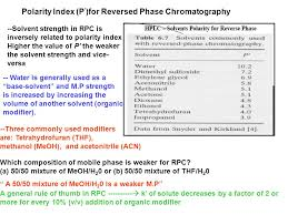 Hplc Solvent Polarity Chart Methodologies In High Performance Liquid Chromatography