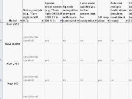 Gps Comparison Chart The Ultimate Garmin Nuvi Gps Comparison Chart Youtube