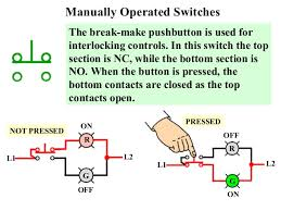 wiring diagram for push button switch the wiring diagram how to wire start stop push button nilza wiring diagram