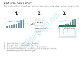 Market Growth Bar Graph Template Chartio Embedding – Careeredge.info
