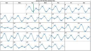 74 Hand Picked Google Calendar Tide Chart