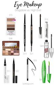 dupes for high end eye makeup png