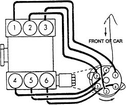 1998 honda accord engine diagram fresh repair guides firing orders 1998 honda accord engine schematic 1998 honda accord engine diagram fresh repair guides firing orders firing orders of 1998 honda accord
