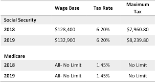 the rates and the taxable wage base for fica are shown below there is no limit on the amount of wages subject to the care tax