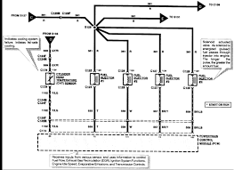 96 ford f150 radio wiring diagram wiring diagrams image 1997 f150 wiring harness diagram diagramsrh75bukowskimusicde 96 ford f150 radio wiring diagram at gmaili