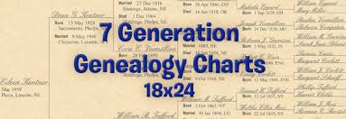 7 Generation Pedigree Chart Free 7 Generation Genealogy Charts The Garden Tower