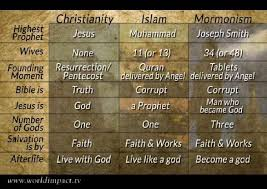 Christianity And Mormonism Comparison Chart Unmasking Mormonism Voice Of Salvation Ministries