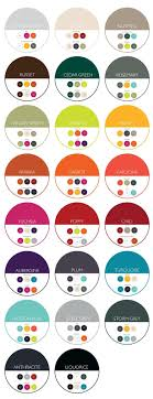 Color Contrast Combination Chart 2016 Fermob Color Combination Chart Which Colors Look Best