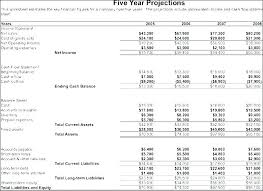 Free Financial Forecast Template Business Plan Income