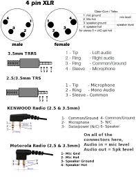 xlr pin wiring wiring diagram libraries 4 pin dmx wiring diagram wiring diagrams bestxlr mic wiring diagram xlr wiring diagram wiring diagram