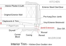 Exterior door jamb detail Thickness Door Kitchen Door Section Details Stonehaven Life Door Window Jamb Extensions Stonehaven Life