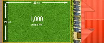Artificial grass vs turf Dog Run If You Are Interested In Learning About The Cost Of Artificial Grass For Your Specific Project Use Our Artificial Grass Cost Calculator Nexgen Lawns Artificial Grass Cost 2019 Installation Price Guide Installit