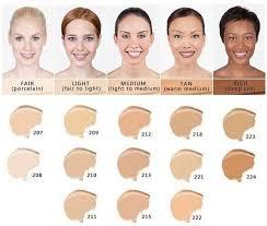 Dermacol Makeup Cover Foundation Review Blog Justmylook Com