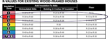 Roof Insulation R Value Chart 20 Roof Insulation Thickness R Usdchfchart Com