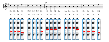 Melodica Finger Chart The Last Of Us Melodica Sheet Music Theme Sheet Music