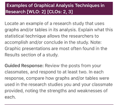 Research Tables Examples Of Graphical Analysis Techniques In Resea