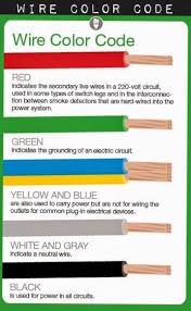 three phase wire color code chart wiring info \u2022 208 3 phase wire colors at 208 3 Phase Wire Colors