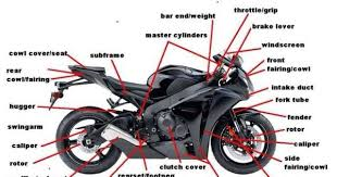motorcycle diagram for new riders honda cbr250r forum honda motorcycle diagram for new riders honda cbr250r forum honda cbr 250 forums awsum shit honda the o jays and iphone app