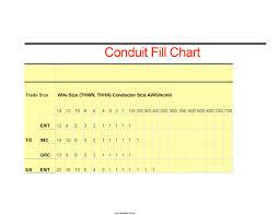 Conduit Fill Chart 1 Pdf Format E Database Org
