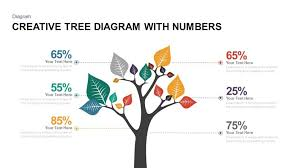 Tree Powerpoint Template Creative Tree Diagram Powerpoint Template And Keynote With Numbers