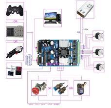 cnc wiring diagram google search elec cnc and cnc wiring diagram google search