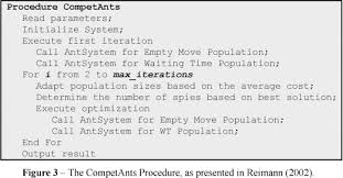 It sets up the two ant colonies  determines the number of ants and the number of spies in each colony  calls the Ant Systems algorithm once for each ant