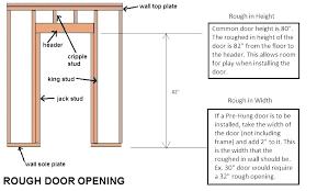 standard interior doorway width common door width average width of door standard interior door width rough standard interior doorway