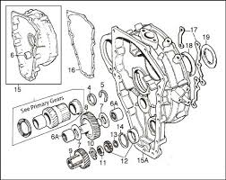 diagram transfer gears classic mini diagram transfer gears