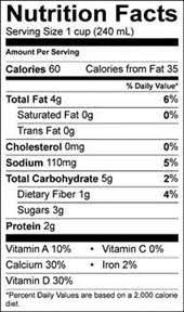 starbucksalmondmilknutritionfacts
