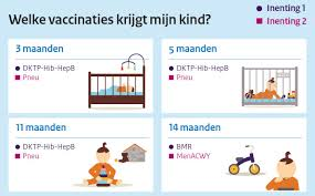 Vaccinatieschema baby's