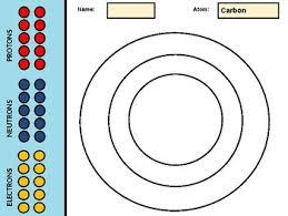 atomdesign atom design by pedro barinas teachers pay teachers