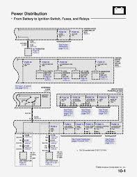 2002 honda civic fuse box diagram cable tv wiring diagrams 96 2001 honda accord radio fuse location at 2002 Honda Accord Fuse Box Diagram