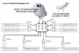 dish vip 222 receiver wiring diagram dish trailer wiring diagram vip 222k wiring diagram on dish vip 222 receiver wiring diagram