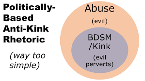 Mutually Inclusive Venn Diagram Mutually Exclusive Vs Mutually Inclusive Vs Overlapping The