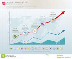 Abstract Financial Chart With Uptrend Line Graph Stock