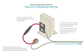 install video doorbell pro a 16 24 vac transformer ring help when it does press the button on the side of your ring doorbell and perform the in app setup process even if you ve already set it up in the past
