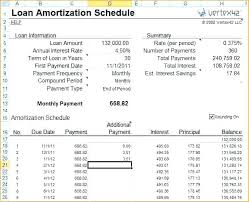 Amortization Mortgage Calculator Extra Payment Printable Amortization Schedule With Extra Payments Download Them