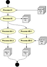 q workflow giffigure   sample workflow diagram