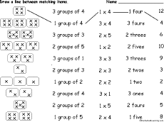 Multiplication Worksheets - EnchantedLearning.comMultiplication: Match Groups of Numbers #2